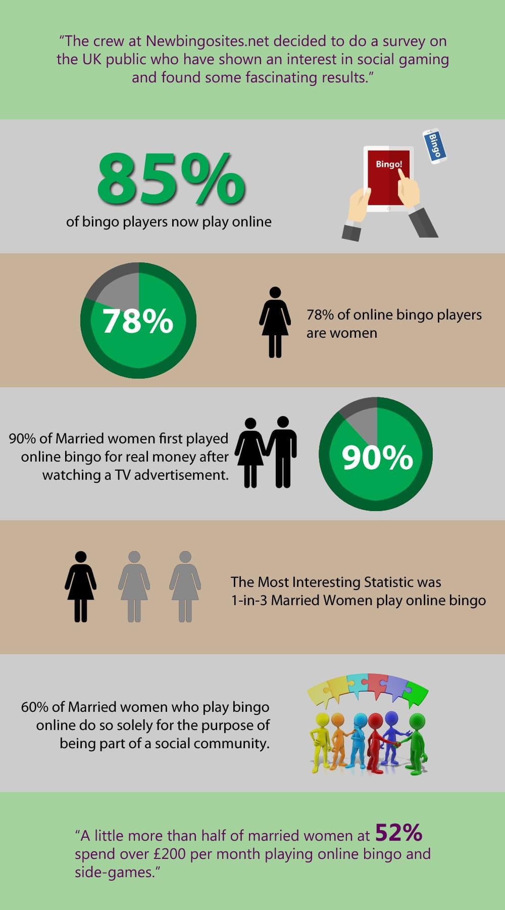 infographic_bingo1